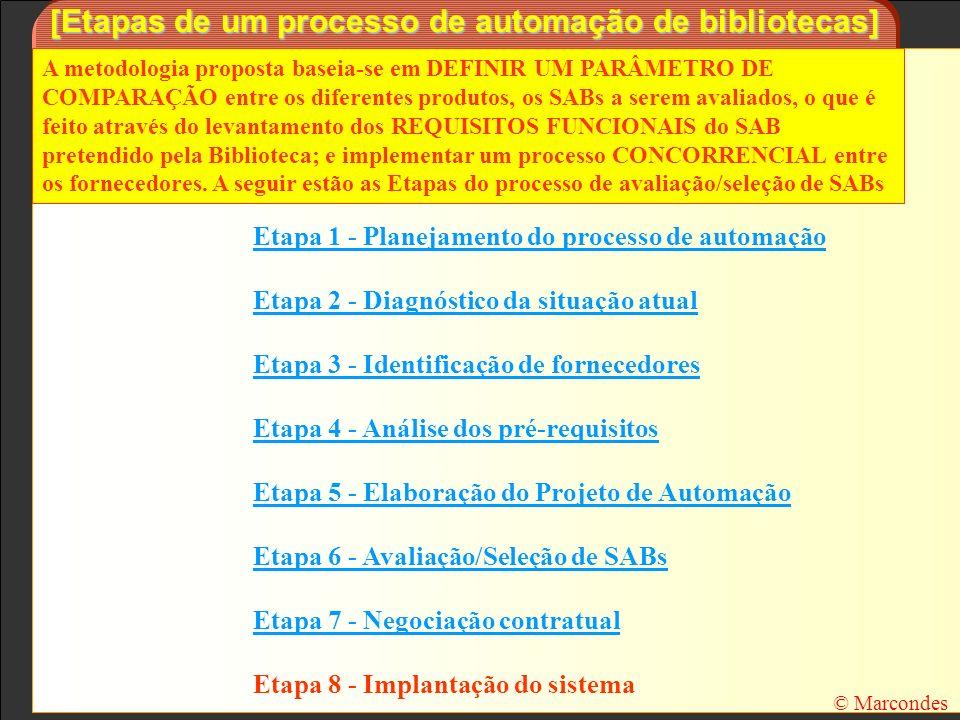 [Etapas de um processo de automação de bibliotecas] Etapa 1 - Planejamento do processo de automação Etapa 2 - Diagnóstico da situação atual Etapa 3 -