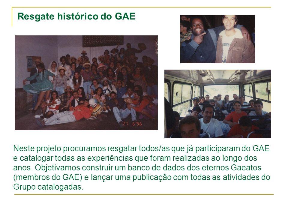 Resgate histórico do GAE Neste projeto procuramos resgatar todos/as que já participaram do GAE e catalogar todas as experiências que foram realizadas