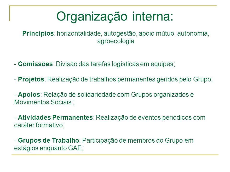 Organização interna: Princípios: horizontalidade, autogestão, apoio mútuo, autonomia, agroecologia - Comissões: Divisão das tarefas logísticas em equi