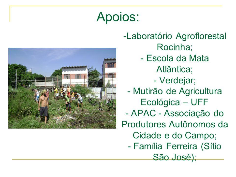 -Laboratório Agroflorestal Rocinha; - Escola da Mata Atlântica; - Verdejar; - Mutirão de Agricultura Ecológica – UFF - APAC - Associação do Produtores
