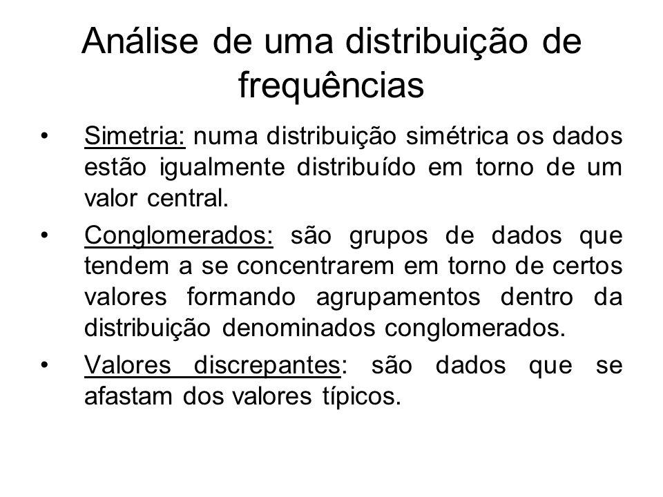 Análise de uma distribuição de frequências Simetria: numa distribuição simétrica os dados estão igualmente distribuído em torno de um valor central. C