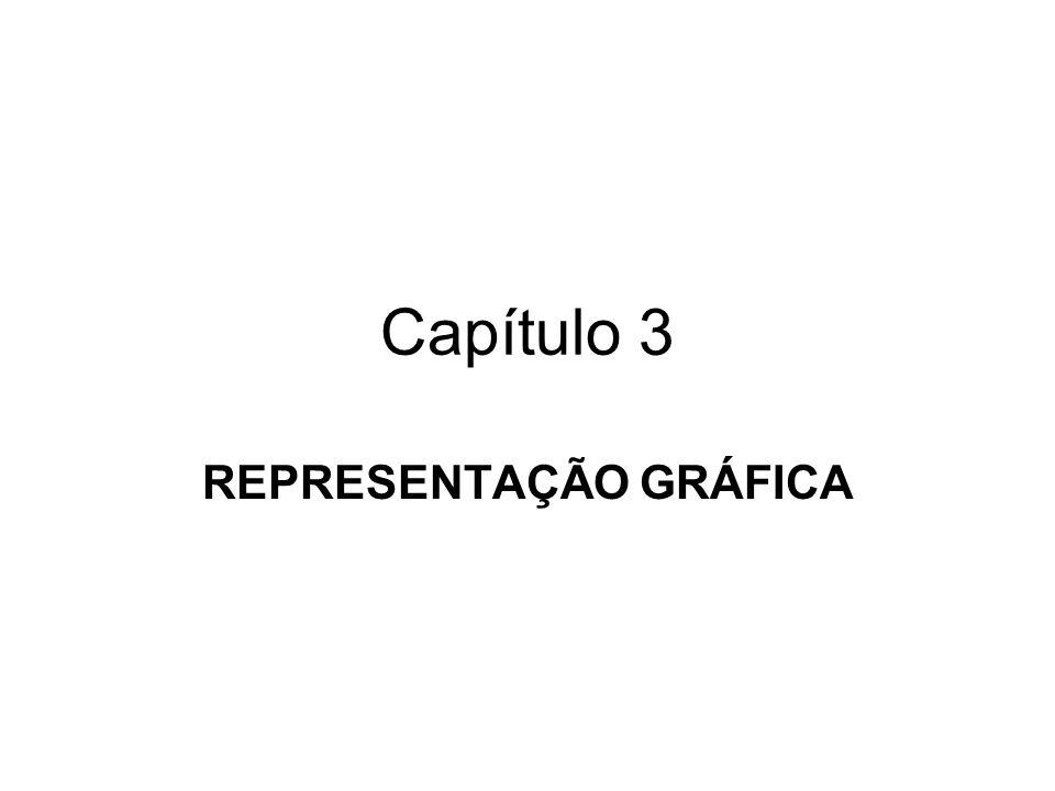 Capítulo 3 REPRESENTAÇÃO GRÁFICA