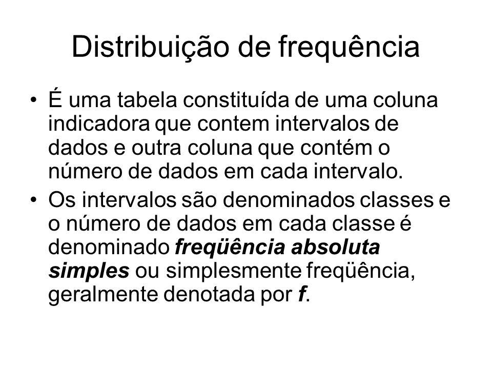 Distribuição de frequência É uma tabela constituída de uma coluna indicadora que contem intervalos de dados e outra coluna que contém o número de dado