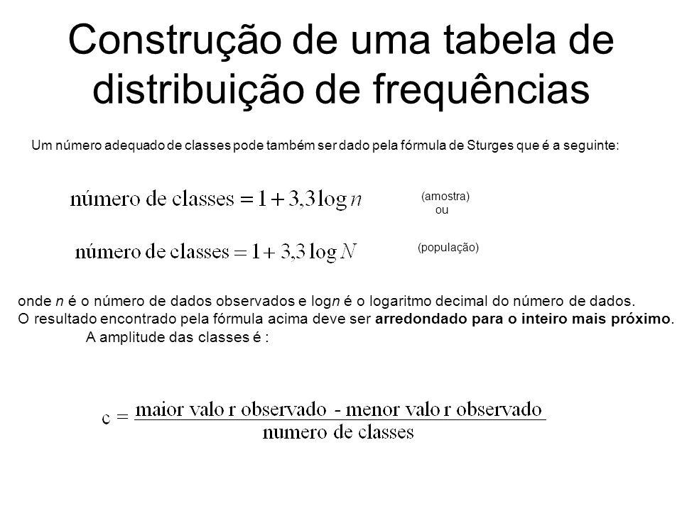 Construção de uma tabela de distribuição de frequências Um número adequado de classes pode também ser dado pela fórmula de Sturges que é a seguinte: (amostra) ou onde n é o número de dados observados e logn é o logaritmo decimal do número de dados.