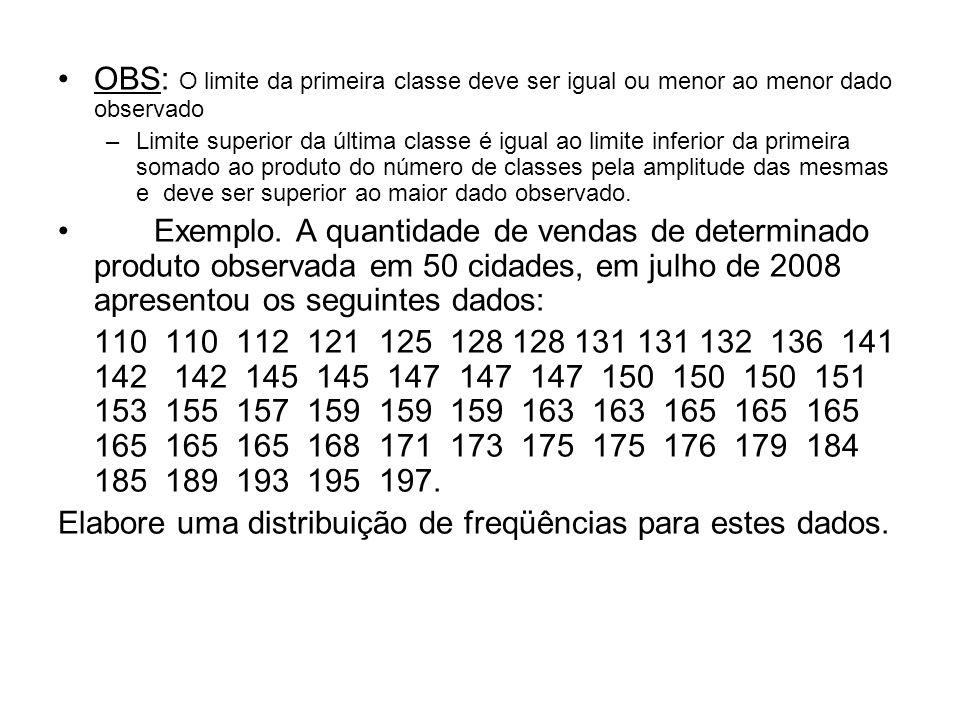 OBS: O limite da primeira classe deve ser igual ou menor ao menor dado observado –Limite superior da última classe é igual ao limite inferior da primeira somado ao produto do número de classes pela amplitude das mesmas e deve ser superior ao maior dado observado.