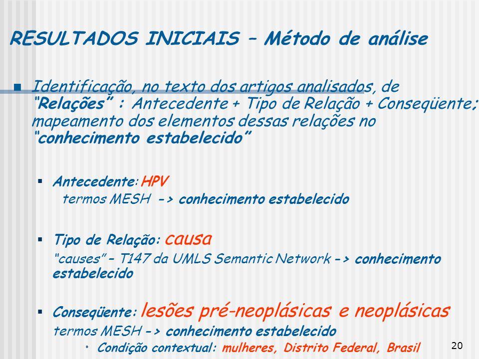 20 RESULTADOS INICIAIS – Método de análise Identificação, no texto dos artigos analisados, deRelações : Antecedente + Tipo de Relação + Conseqüente; m