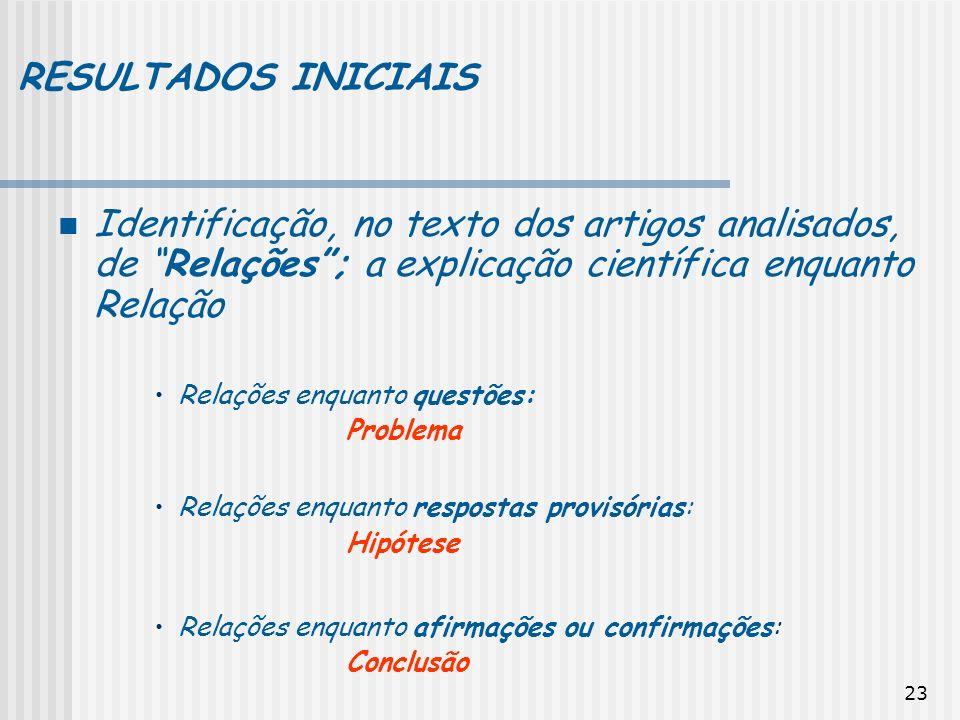 23 RESULTADOS INICIAIS Identificação, no texto dos artigos analisados, de Relações; a explicação científica enquanto Relação Relações enquanto questõe