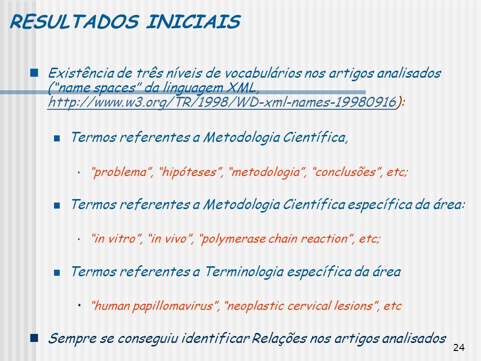 24 RESULTADOS INICIAIS Existência de três níveis de vocabulários nos artigos analisados (name spaces da linguagem XML, http://www.w3.org/TR/1998/WD-xm