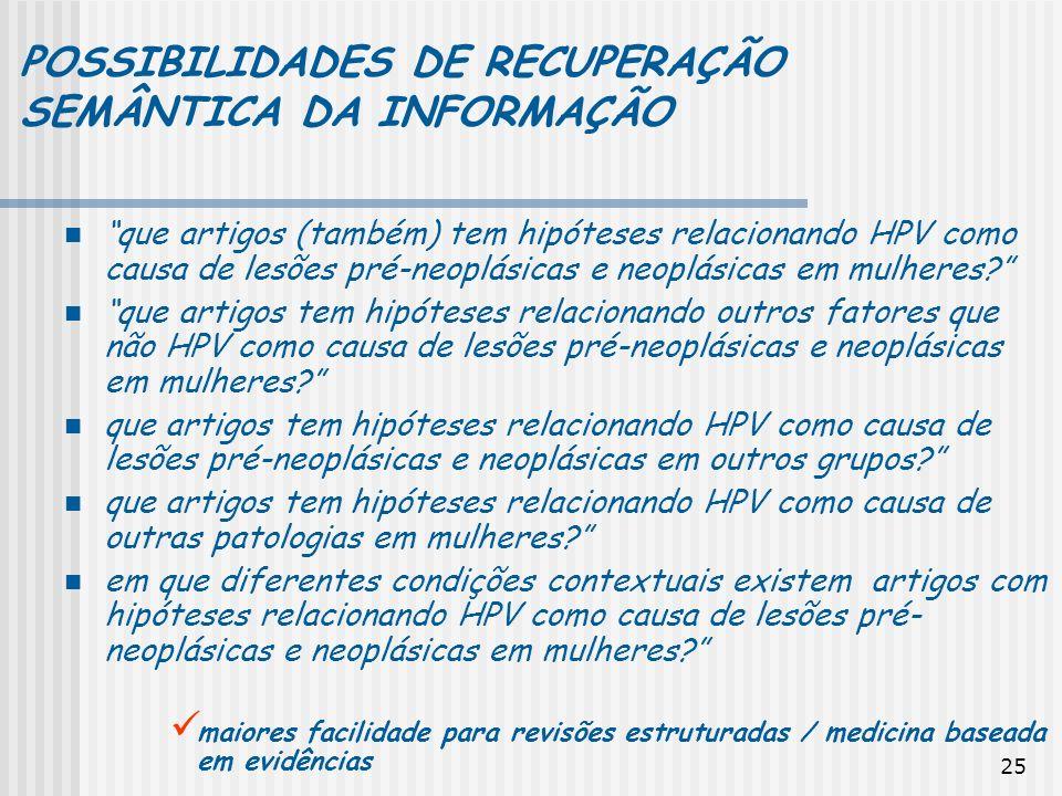 25 POSSIBILIDADES DE RECUPERAÇÃO SEMÂNTICA DA INFORMAÇÃO que artigos (também) tem hipóteses relacionando HPV como causa de lesões pré-neoplásicas e ne