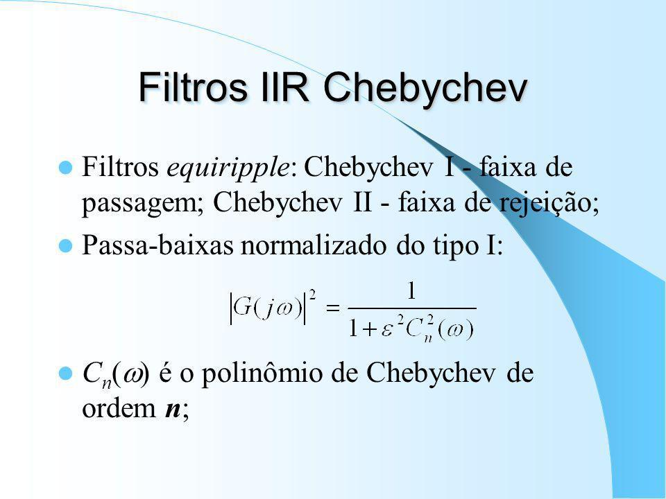 Filtro IIR Butterworth (cont.) Fazendo-se s=j,