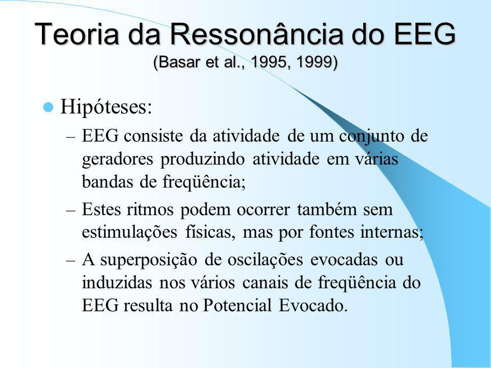 Ritmo Alfa 8-13Hz: um dos elementos mais importantes do EEG, com descrição desde Berger (1929). Não se conhecem os mecanismos celulares. Não se deve c