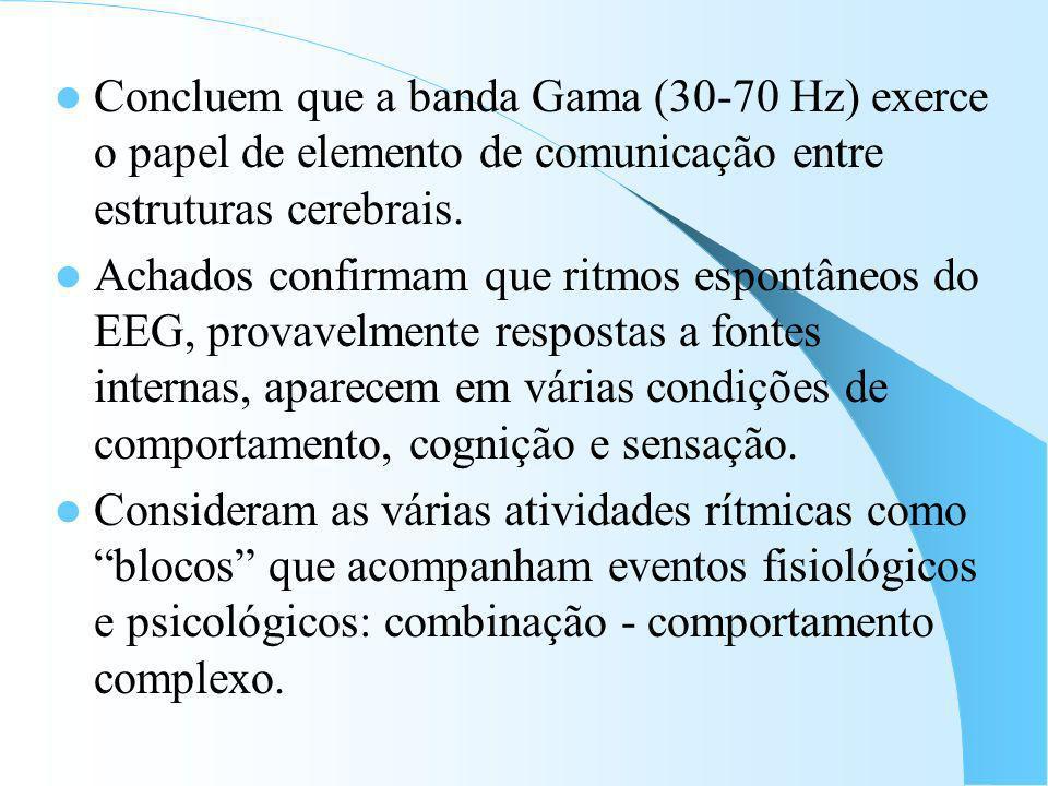 Teoria da Ressonância do EEG (Basar et al., 1995, 1999) Hipóteses: – EEG consiste da atividade de um conjunto de geradores produzindo atividade em vár