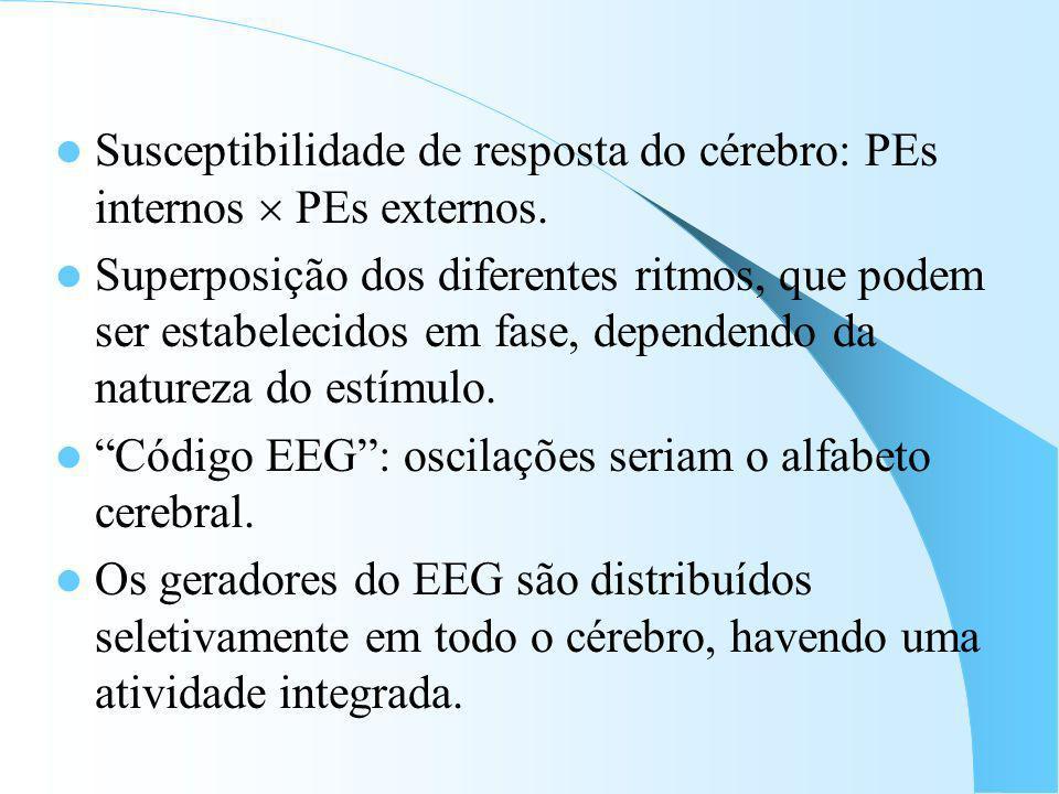 O cérebro possui várias freqüências naturais de oscilação (,,,, ), que podem ocorrer espontaneamente, ou serem evocadas ou induzidas. EEG não é um ruí