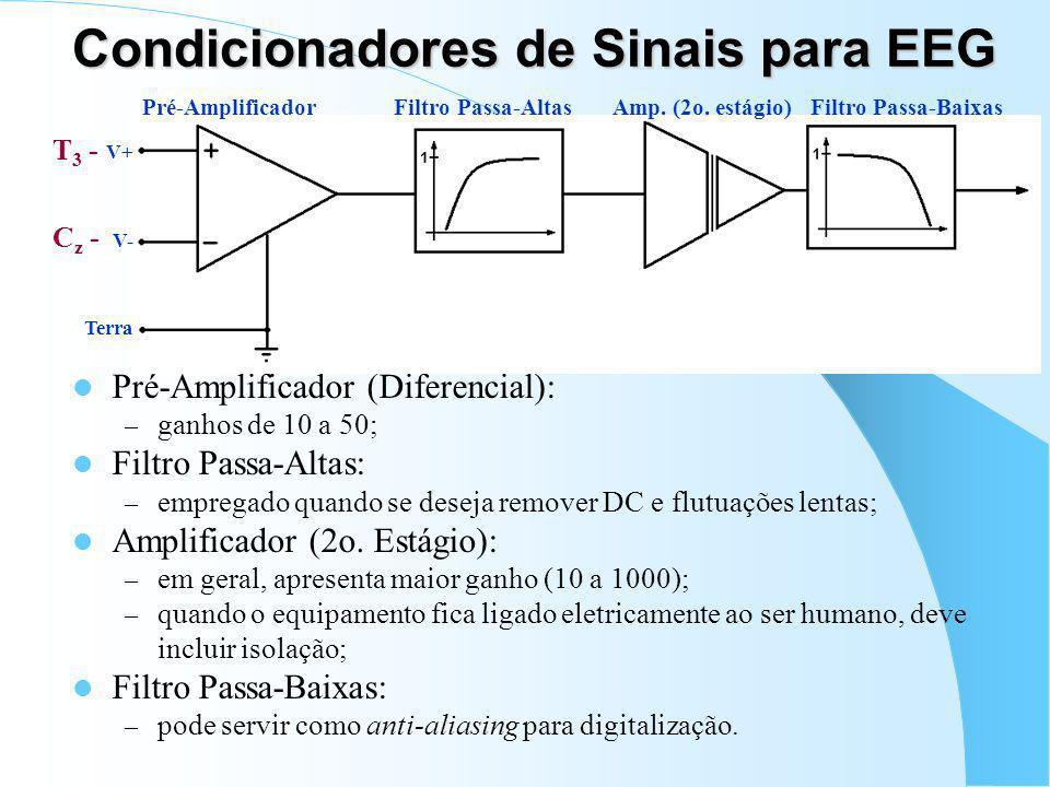 Amplitude da ordem de V a dezenas de V; Bandas do EEG normal de adultos: – Delta (0-4 Hz); – Teta (4-8 Hz); – Alfa (8-12 Hz); – Beta (12-32 Hz); – Gam