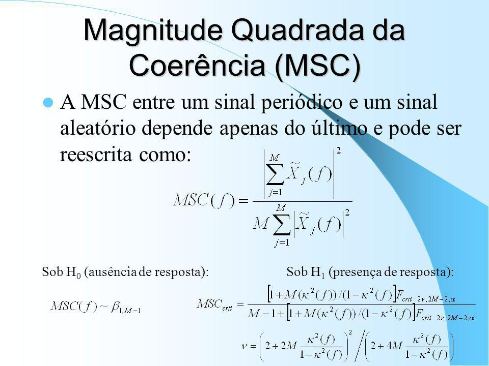 Medida de Sincronismo de Componentes (CSM) Mede a consistência da fase da componente de freqüência em questão: Sob H 0 (ausência de resposta):