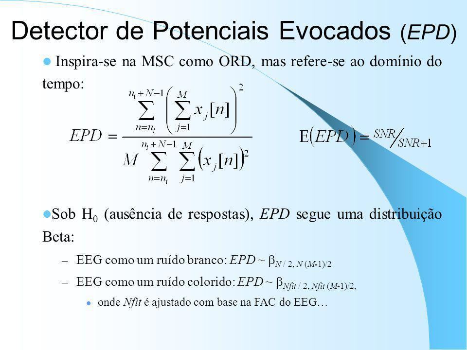 Magnitude Quadrada da Coerência (MSC) A MSC entre um sinal periódico e um sinal aleatório depende apenas do último e pode ser reescrita como: Sob H 0