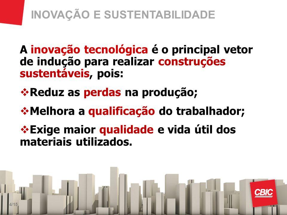 INOVAÇÃO E SUSTENTABILIDADE 4/15 A inovação tecnológica é o principal vetor de indução para realizar construções sustentáveis, pois: Reduz as perdas n