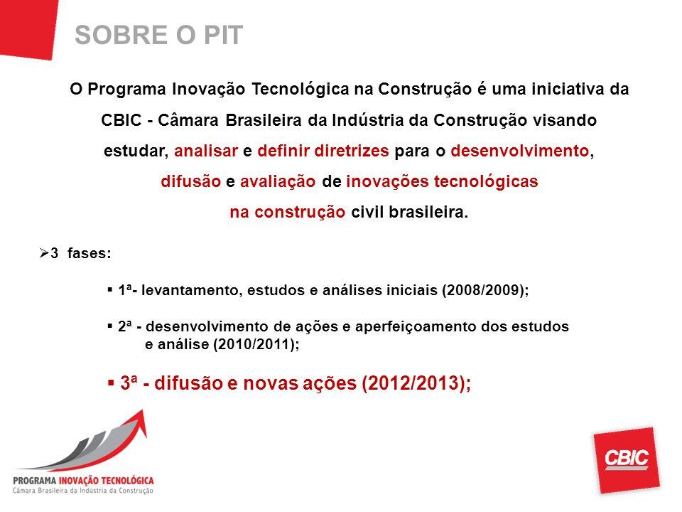 SOBRE O PIT28 O Programa Inovação Tecnológica na Construção é uma iniciativa da CBIC - Câmara Brasileira da Indústria da Construção visando estudar, a