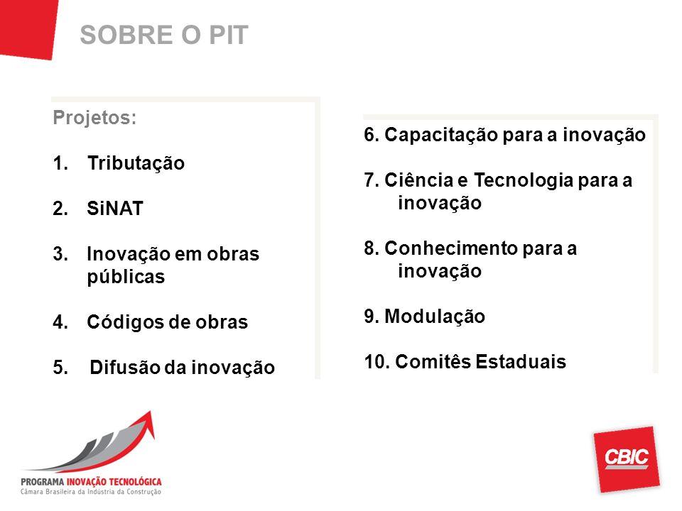 SOBRE O PIT28 Projetos: 1.Tributação 2.SiNAT 3.Inovação em obras públicas 4.Códigos de obras 5. Difusão da inovação Projetos: 1.Tributação 2.SiNAT 3.I