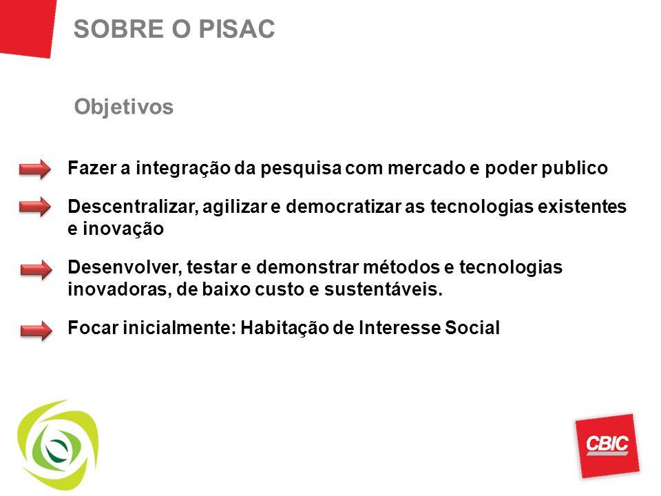 SOBRE O PISAC Fazer a integração da pesquisa com mercado e poder publico Descentralizar, agilizar e democratizar as tecnologias existentes e inovação