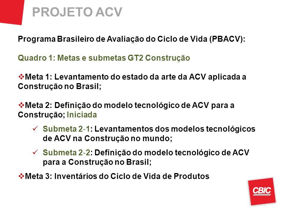PROJETO ACV Programa Brasileiro de Avaliação do Ciclo de Vida (PBACV): Quadro 1: Metas e submetas GT2 Construção Meta 1: Levantamento do estado da art