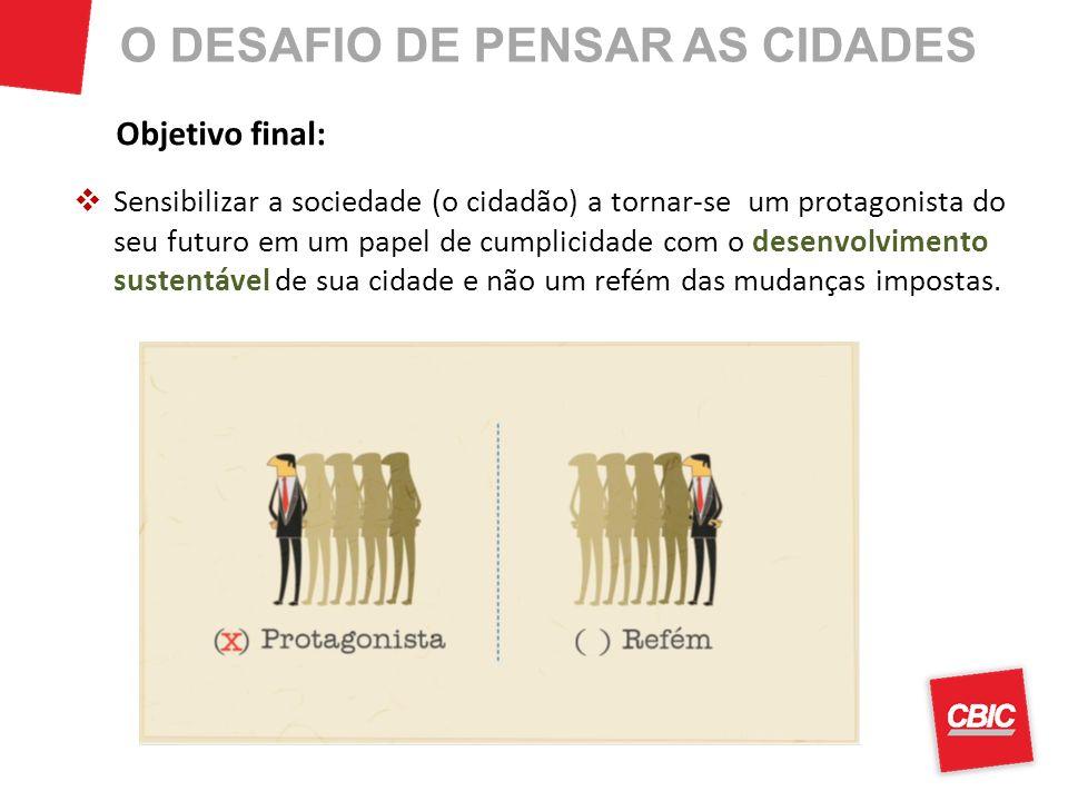 O DESAFIO DE PENSAR AS CIDADES Objetivo final: Sensibilizar a sociedade (o cidadão) a tornar-se um protagonista do seu futuro em um papel de cumplicid