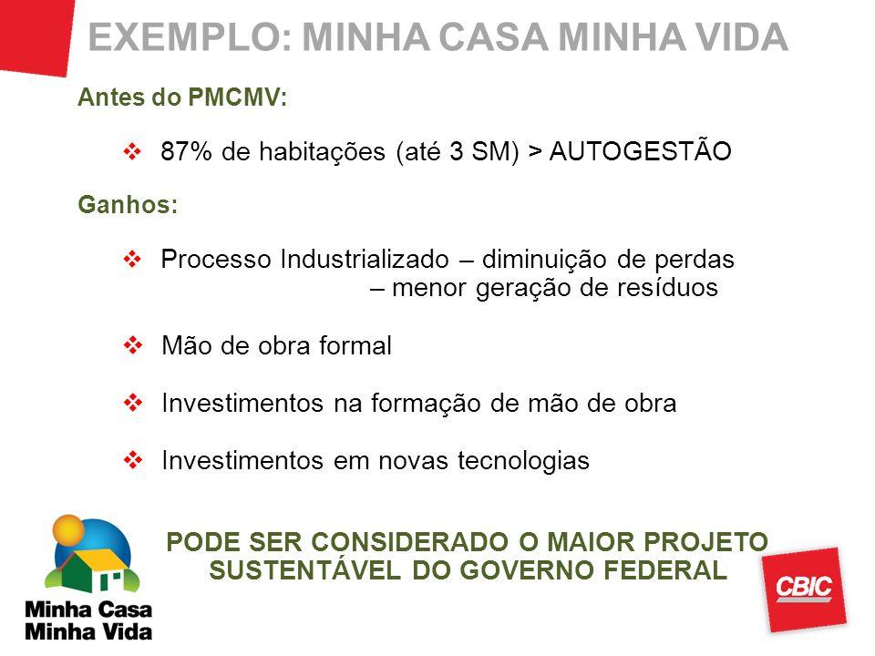 EXEMPLO: MINHA CASA MINHA VIDA Antes do PMCMV: 87% de habitações (até 3 SM) > AUTOGESTÃO Ganhos: Processo Industrializado – diminuição de perdas – men