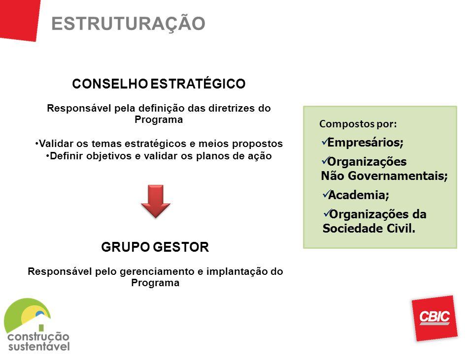 Empresários; Organizações Não Governamentais; Academia; Compostos por: Organizações da Sociedade Civil. CONSELHO ESTRATÉGICO Responsável pela definiçã