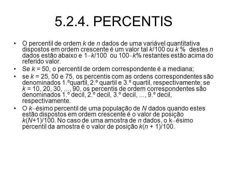 5.2.4. PERCENTIS O percentil de ordem k de n dados de uma variável quantitativa dispostos em ordem crescente é um valor tal k/100 ou k % destes n dado