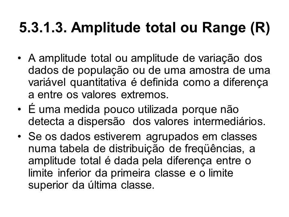 5.3.1.3. Amplitude total ou Range (R) A amplitude total ou amplitude de variação dos dados de população ou de uma amostra de uma variável quantitativa
