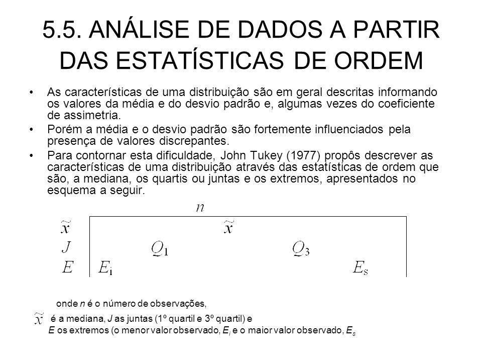 5.5. ANÁLISE DE DADOS A PARTIR DAS ESTATÍSTICAS DE ORDEM As características de uma distribuição são em geral descritas informando os valores da média
