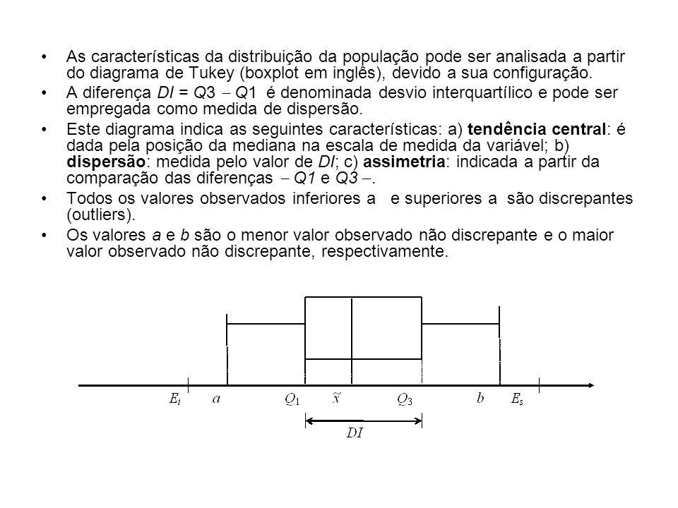 As características da distribuição da população pode ser analisada a partir do diagrama de Tukey (boxplot em inglês), devido a sua configuração. A dif