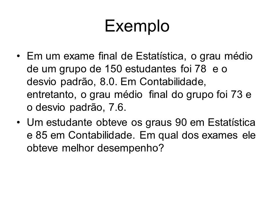 Exemplo Em um exame final de Estatística, o grau médio de um grupo de 150 estudantes foi 78 e o desvio padrão, 8.0. Em Contabilidade, entretanto, o gr