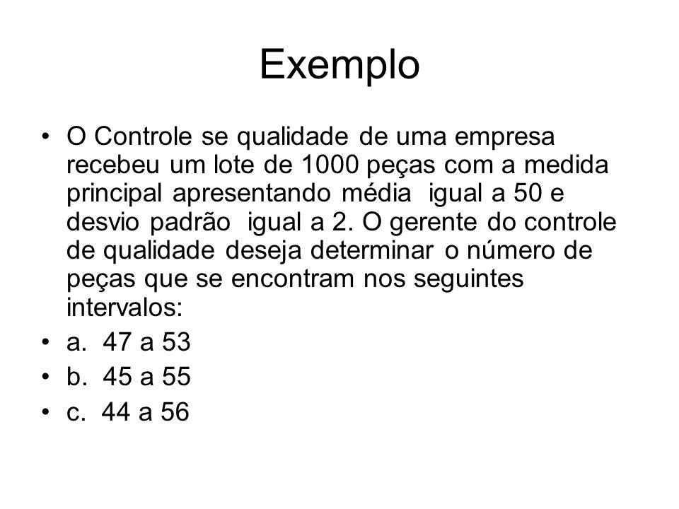 Exemplo O Controle se qualidade de uma empresa recebeu um lote de 1000 peças com a medida principal apresentando média igual a 50 e desvio padrão igua