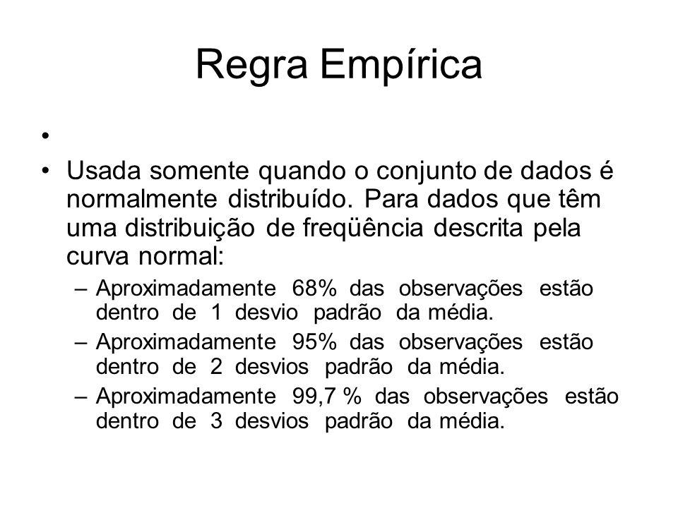 Regra Empírica Usada somente quando o conjunto de dados é normalmente distribuído. Para dados que têm uma distribuição de freqüência descrita pela cur