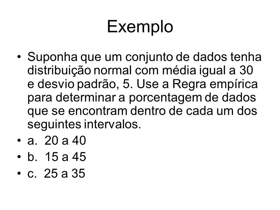 Exemplo Suponha que um conjunto de dados tenha distribuição normal com média igual a 30 e desvio padrão, 5. Use a Regra empírica para determinar a por