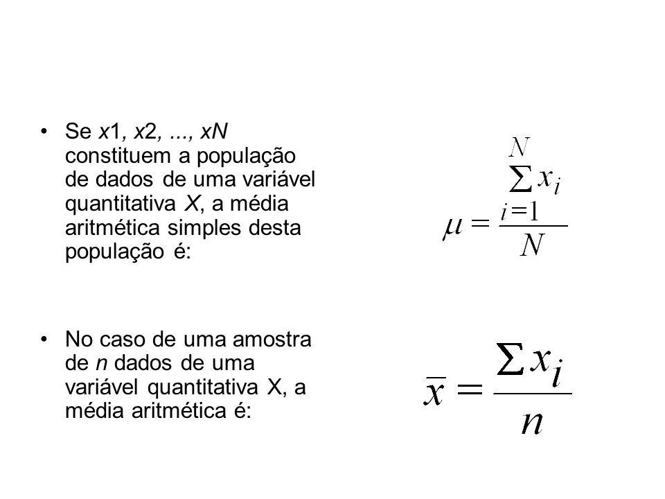 Exemplo Exemplo: Sejam as seguintes amostras A e B: A= {5, 6, 7, 8, 25} B= {5, 8, 11, 19, 25} Ambas as amostras apresentam Range (R): R = 25 - 5 = 20.Porém, em B há uma maior variabilidade, que a amplitude total não deixa clara.