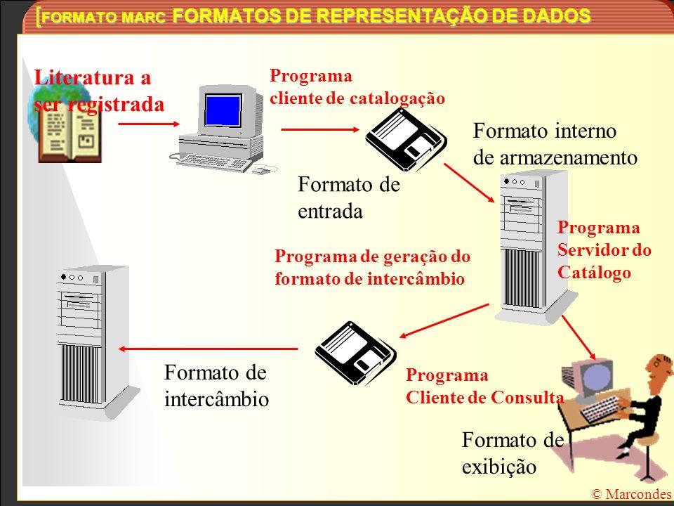 [ FORMATO MARC FORMATOS DE REPRESENTAÇÃO DE DADOS © Marcondes Formato de intercâmbio Formato de entrada Formato interno de armazenamento Formato de ex