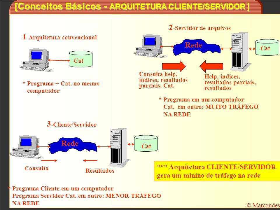[Conceitos Básicos - ARQUITETURA CLIENTE/SERVIDOR ] © Marcondes Cat 1 -Arquitetura convencional * Programa + Cat. no mesmo computador Rede 2 -Servidor