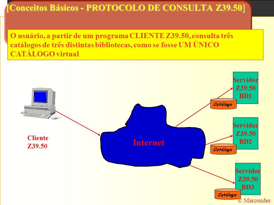 Servidor Z39.50 BD1 Servidor Z39.50 BD2 Servidor Z39.50 BD3 Internet Cliente Z39.50 Catálogo O usuário, a partir de um programa CLIENTE Z39.50, consul