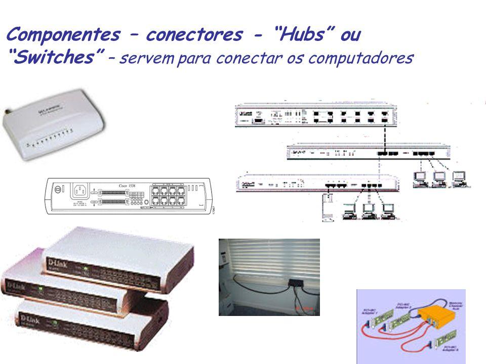 Componentes – conectores - Hubs ou Switches – servem para conectar os computadores