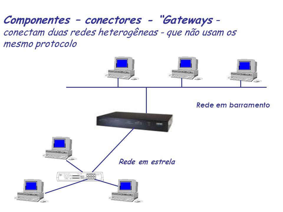 Componentes – conectores - Gateways – conectam duas redes heterogêneas - que não usam os mesmo protocolo Rede em barramento Rede em estrela