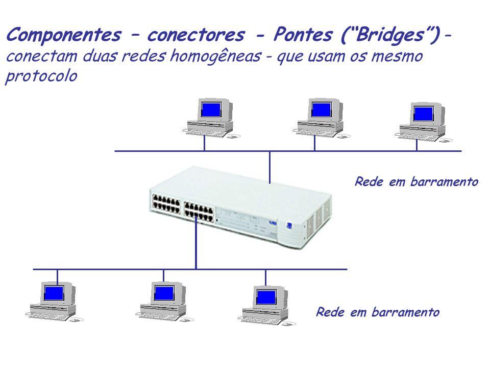 Componentes – conectores - Pontes (Bridges) – conectam duas redes homogêneas - que usam os mesmo protocolo Rede em barramento
