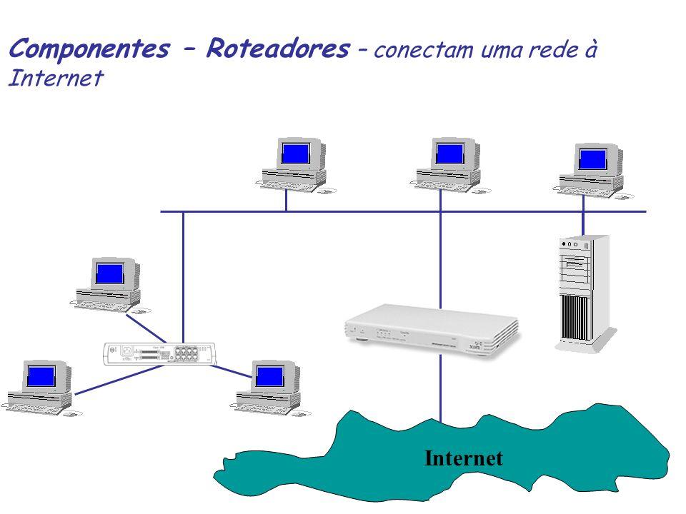 Componentes – Roteadores – conectam uma rede à Internet Internet