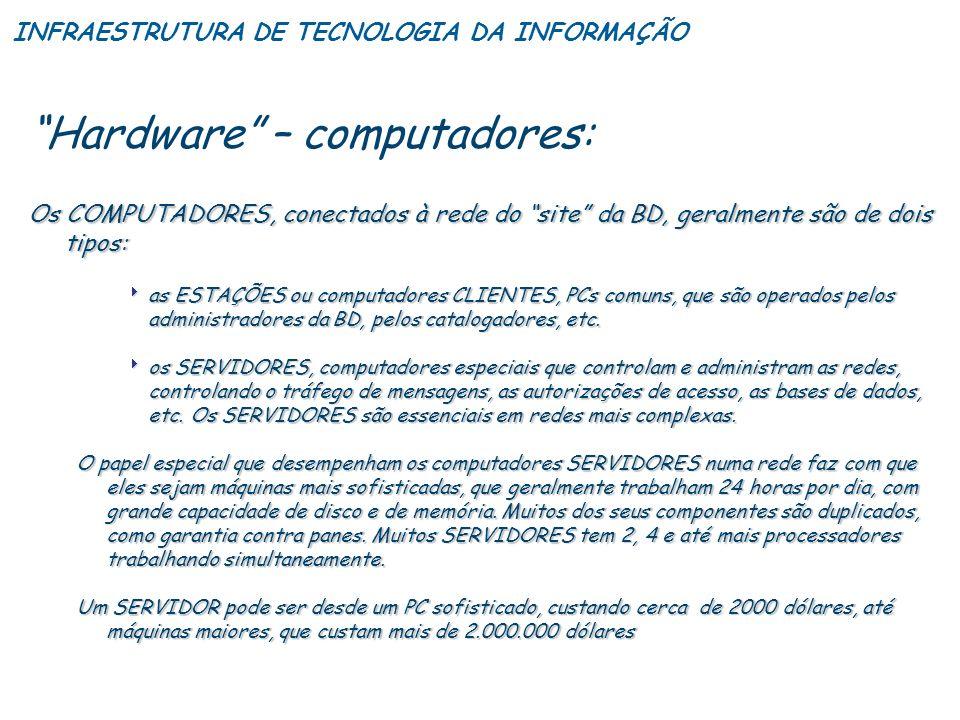 Hardware – computadores: Os COMPUTADORES, conectados à rede do site da BD, geralmente são de dois tipos: as ESTAÇÕES ou computadores CLIENTES, PCs com