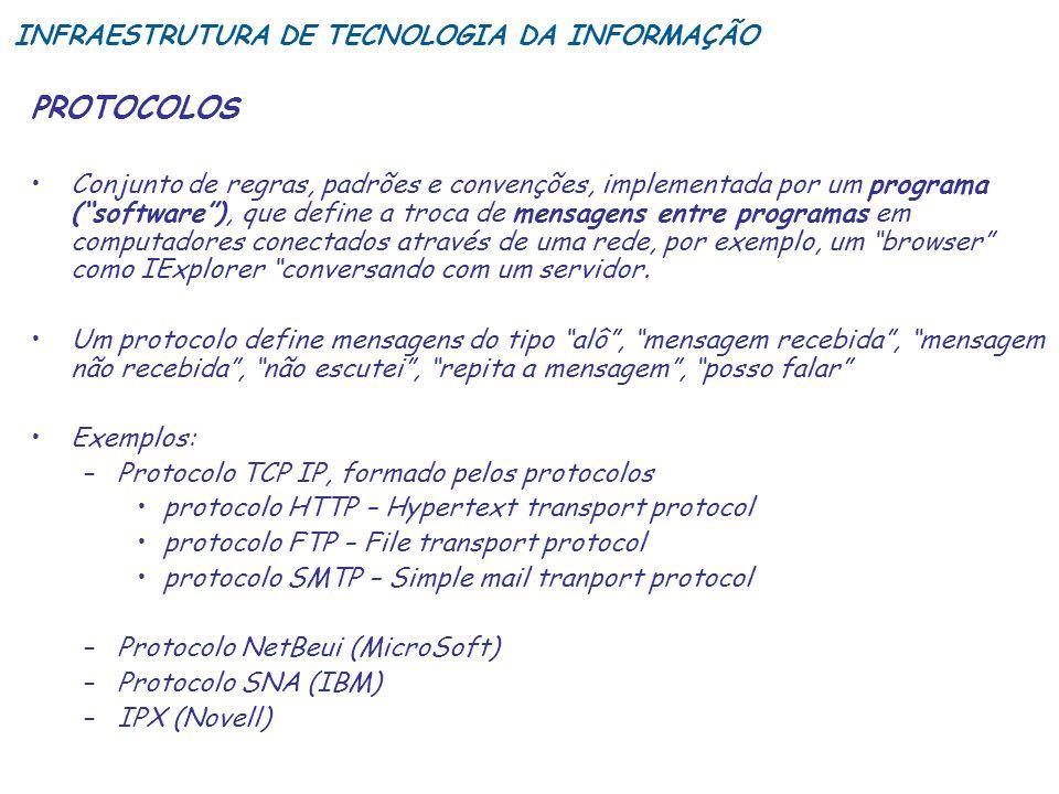 PROTOCOLOS Conjunto de regras, padrões e convenções, implementada por um programa (software), que define a troca de mensagens entre programas em compu