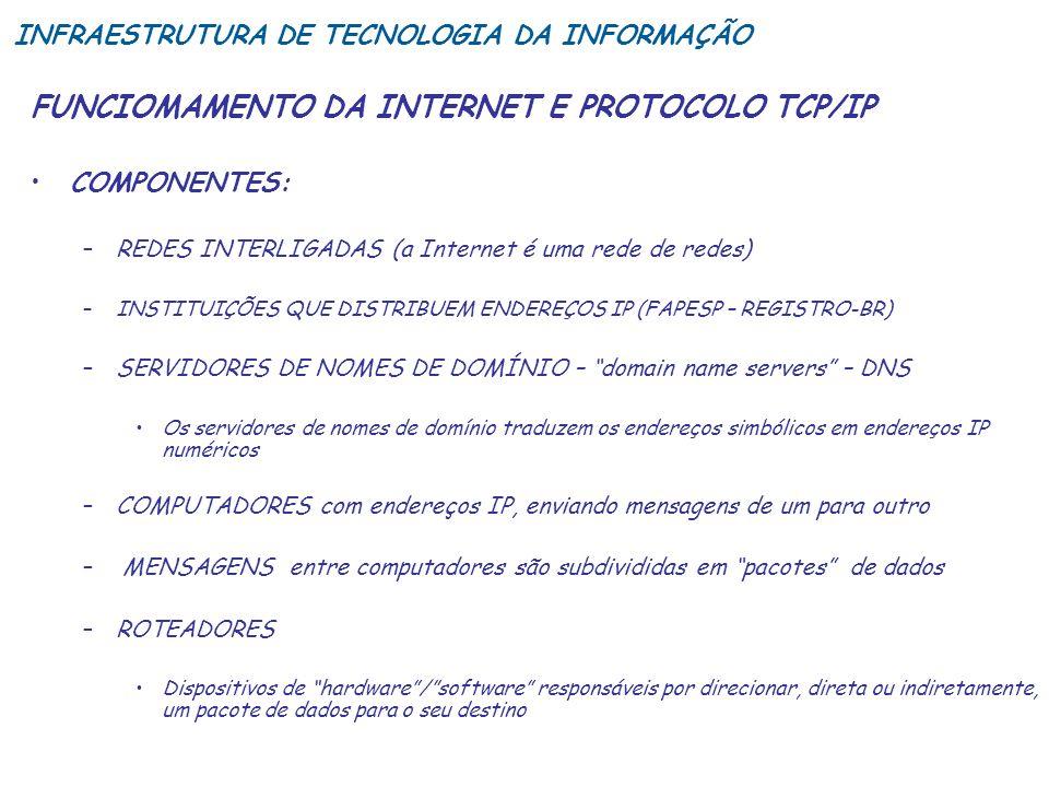 FUNCIOMAMENTO DA INTERNET E PROTOCOLO TCP/IP COMPONENTES: –REDES INTERLIGADAS (a Internet é uma rede de redes) –INSTITUIÇÕES QUE DISTRIBUEM ENDEREÇOS