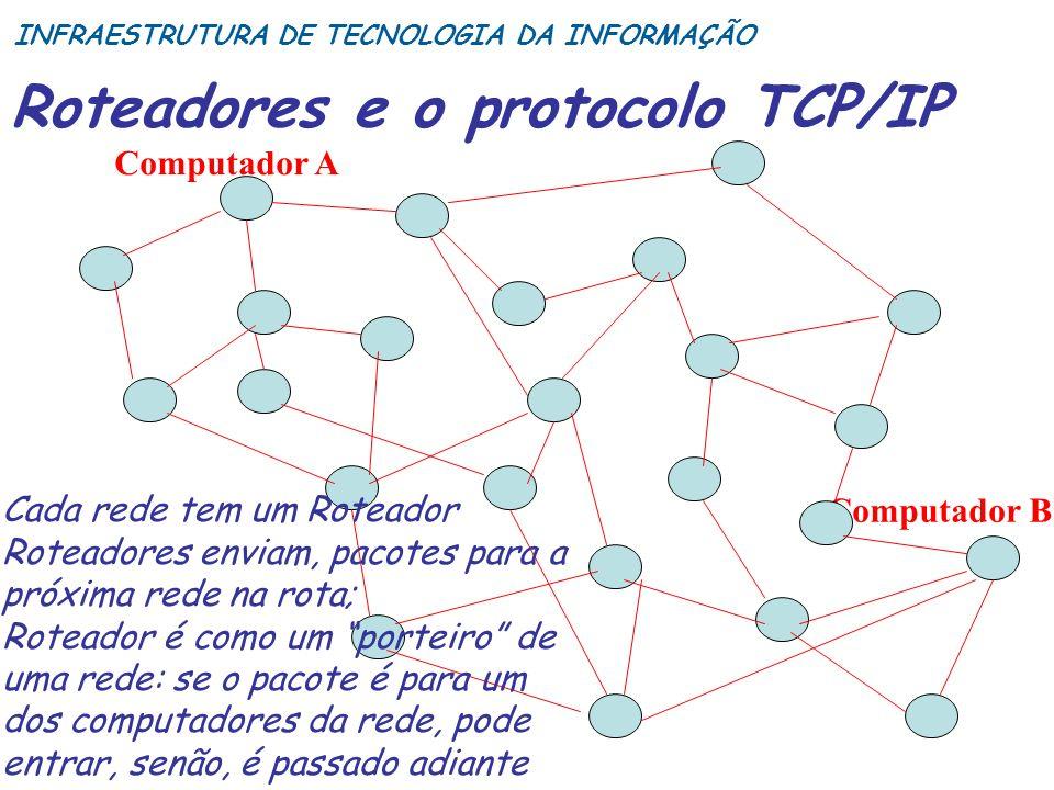 Roteadores e o protocolo TCP/IP Computador A Computador B Cada rede tem um Roteador Roteadores enviam, pacotes para a próxima rede na rota; Roteador é
