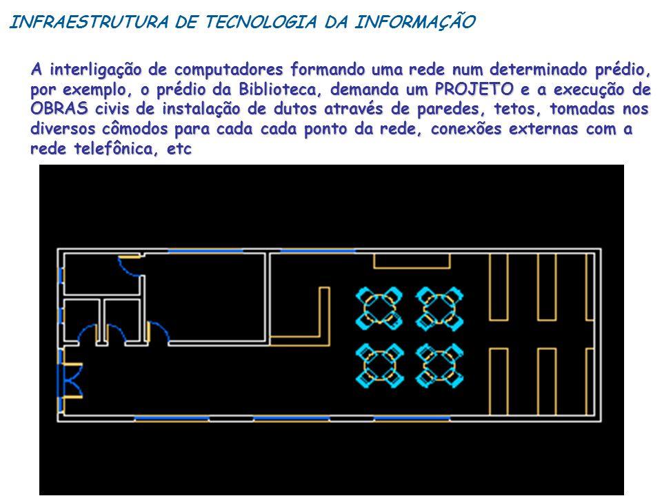 A interligação de computadores formando uma rede num determinado prédio, por exemplo, o prédio da Biblioteca, demanda um PROJETO e a execução de OBRAS