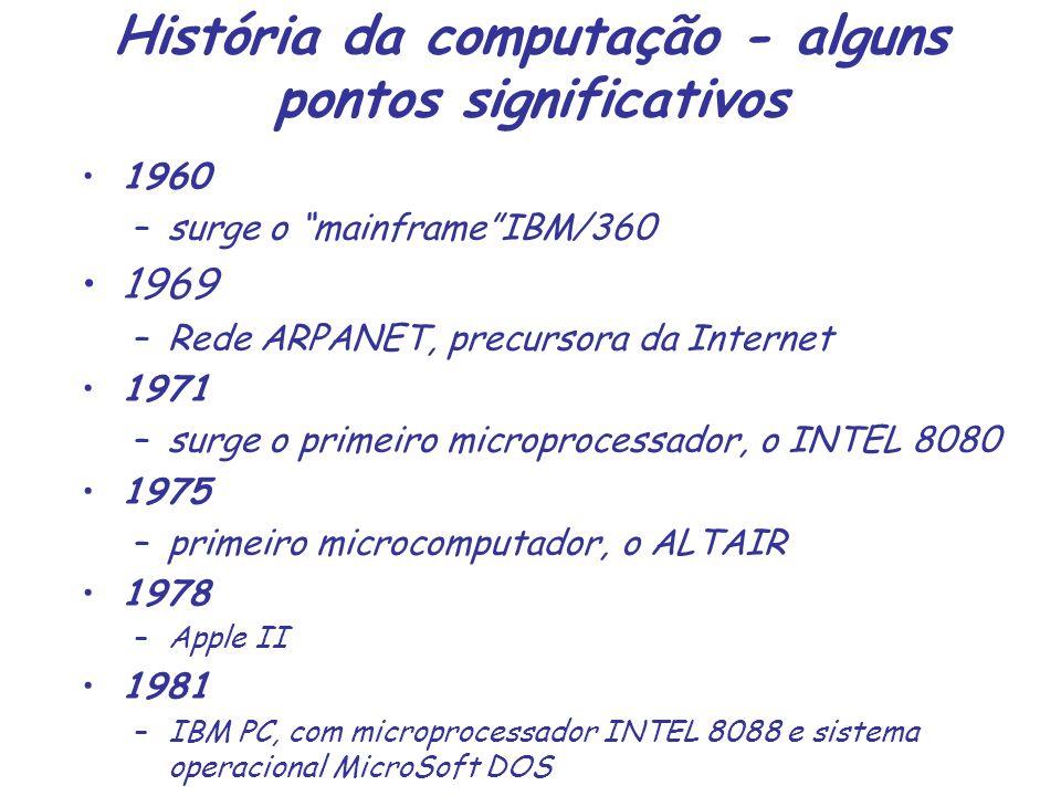 História da computação - alguns pontos significativos 1960 –surge o mainframeIBM/360 1969 –Rede ARPANET, precursora da Internet 1971 –surge o primeiro